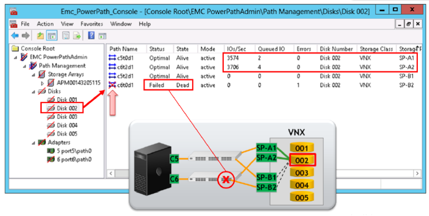 Emc Powerpath Problem Victor Virtualization