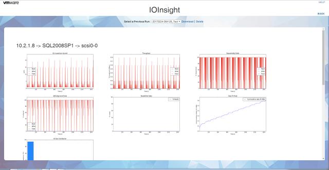 《VMware IOInsight》