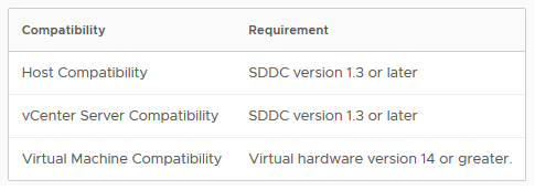 What is VMware Per-VM EVC ? – Victor Virtualization